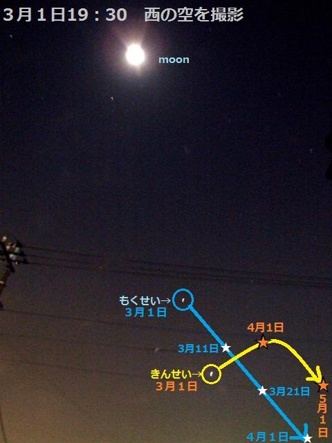 金星・木星の移動プロット